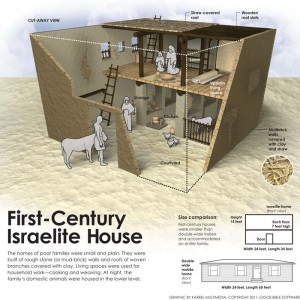 1st Century Home In Israel