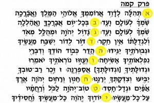 Hebrew Acrostic Psalm 145