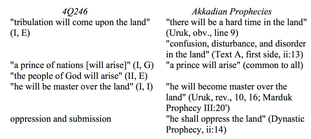 4q246-compared-to-akkadian-prophecies