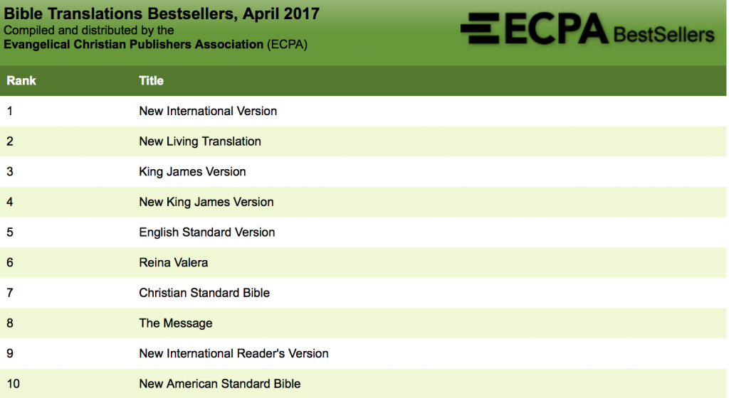 Bible-translation-bestsellers-April-2017