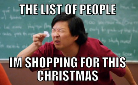 List of people I am shopping for this Christmas