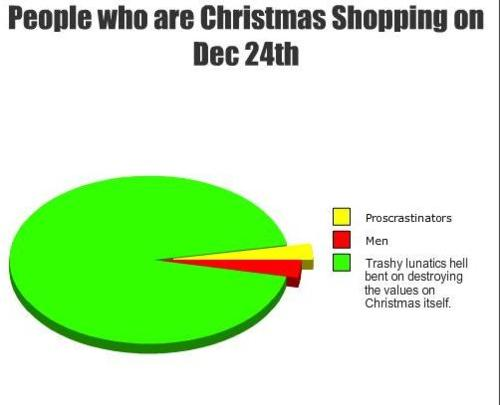 People who shop on christmas eve