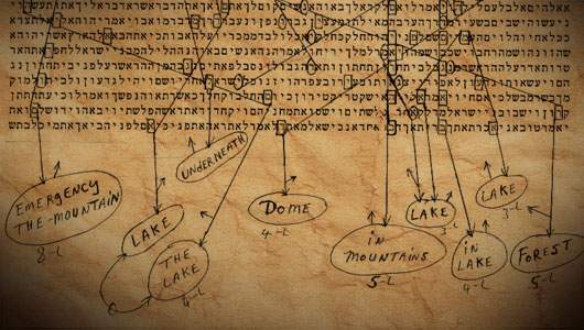 Understanding Bible Codes and Ciphers