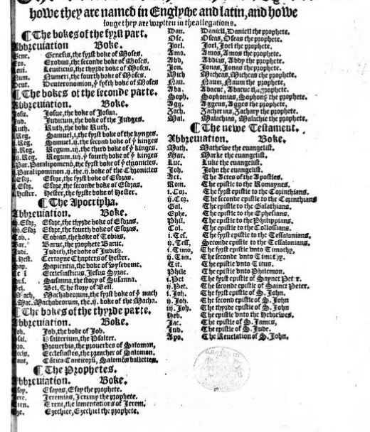 Book List in the Coverdale Bible 1553